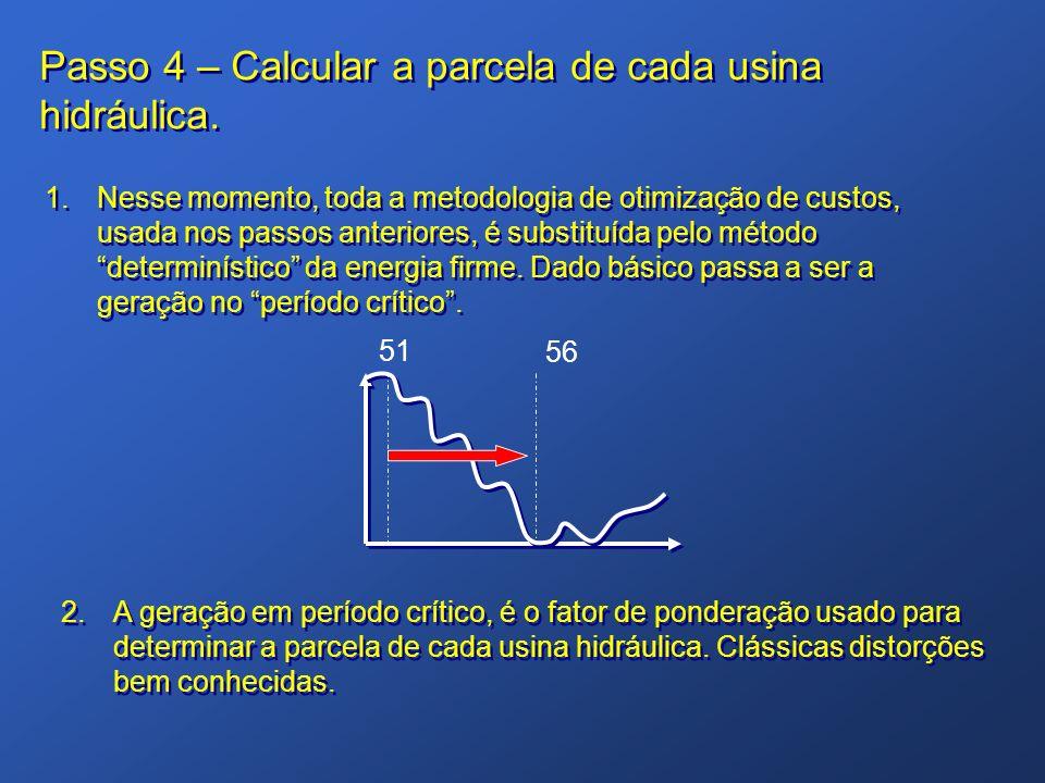 Passo 4 – Calcular a parcela de cada usina hidráulica. 1.Nesse momento, toda a metodologia de otimização de custos, usada nos passos anteriores, é sub