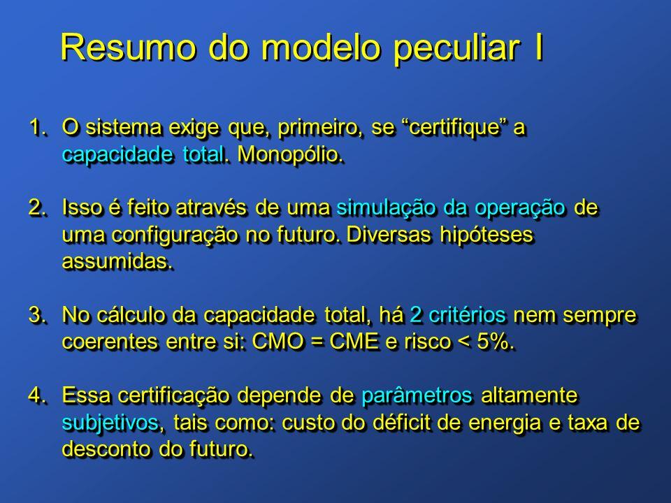 1.O sistema exige que, primeiro, se certifique a capacidade total. Monopólio. 2.Isso é feito através de uma simulação da operação de uma configuração