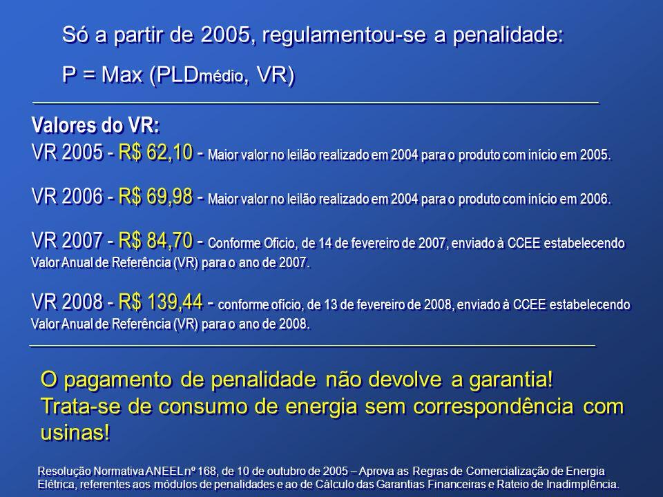 Valores do VR: VR 2005 - R$ 62,10 - Maior valor no leilão realizado em 2004 para o produto com início em 2005. VR 2006 - R$ 69,98 - Maior valor no lei