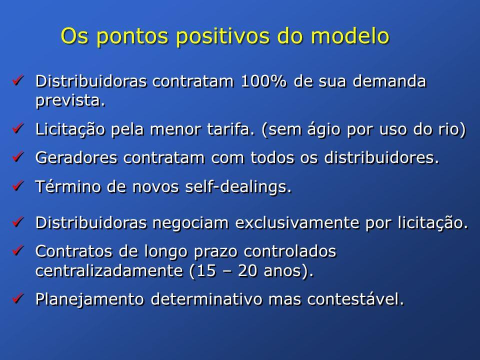 Os pontos positivos do modelo Distribuidoras contratam 100% de sua demanda prevista. Licitação pela menor tarifa. (sem ágio por uso do rio) Geradores