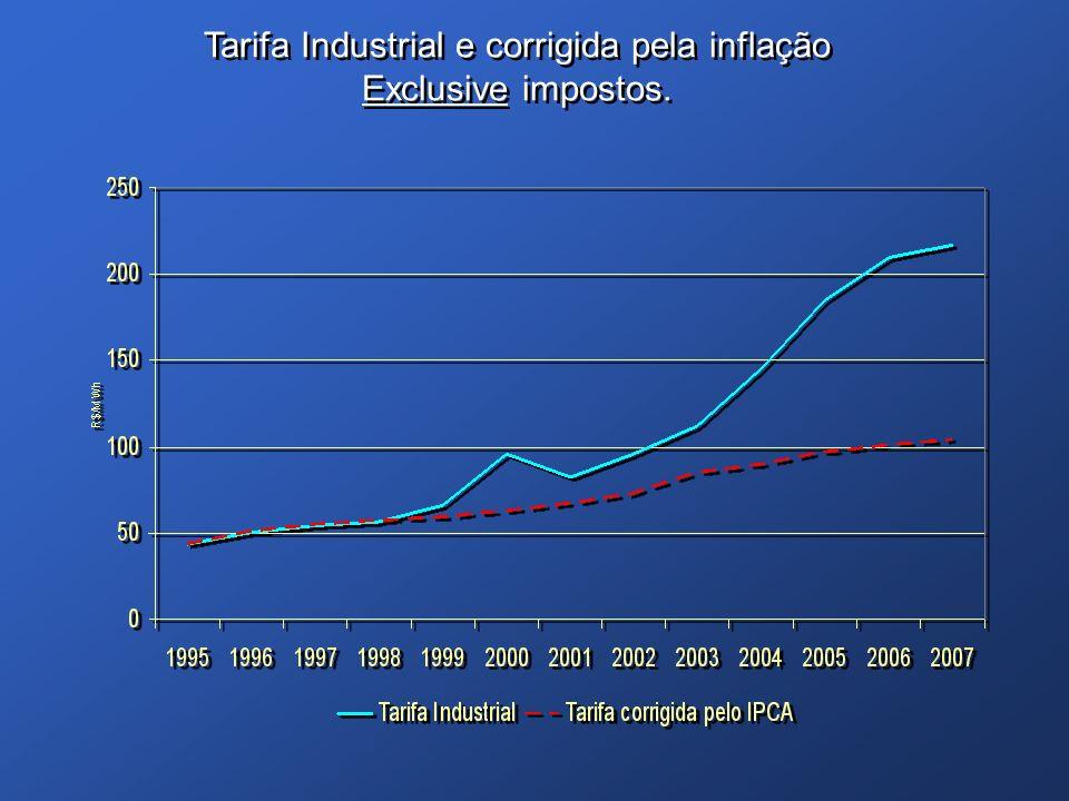 Tarifa Industrial e corrigida pela inflação Exclusive impostos. Tarifa Industrial e corrigida pela inflação Exclusive impostos.