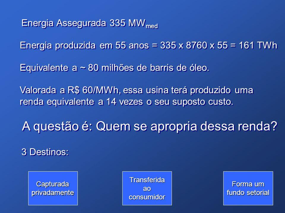 A questão é: Quem se apropria dessa renda? A questão é: Quem se apropria dessa renda? Energia Assegurada 335 MW med Energia produzida em 55 anos = 335