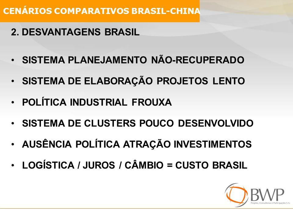 2. DESVANTAGENS BRASIL SISTEMA PLANEJAMENTO NÃO-RECUPERADO SISTEMA DE ELABORAÇÃO PROJETOS LENTO POLÍTICA INDUSTRIAL FROUXA SISTEMA DE CLUSTERS POUCO D