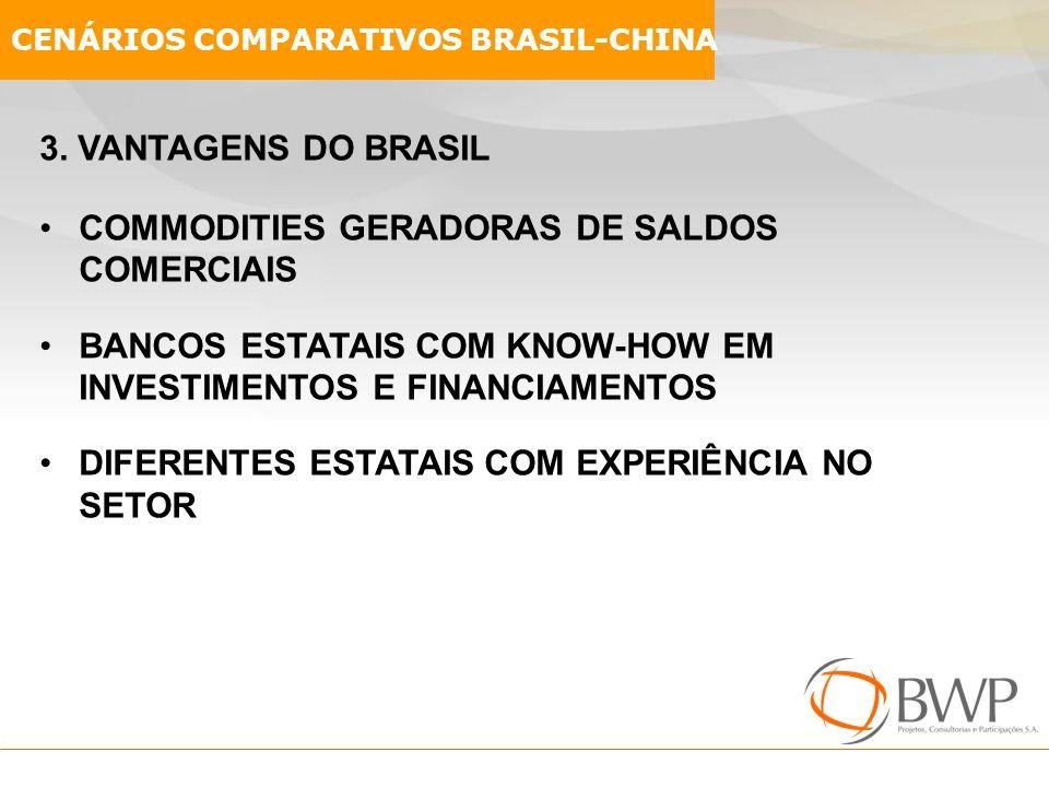 3. VANTAGENS DO BRASIL COMMODITIES GERADORAS DE SALDOS COMERCIAIS BANCOS ESTATAIS COM KNOW-HOW EM INVESTIMENTOS E FINANCIAMENTOS DIFERENTES ESTATAIS C