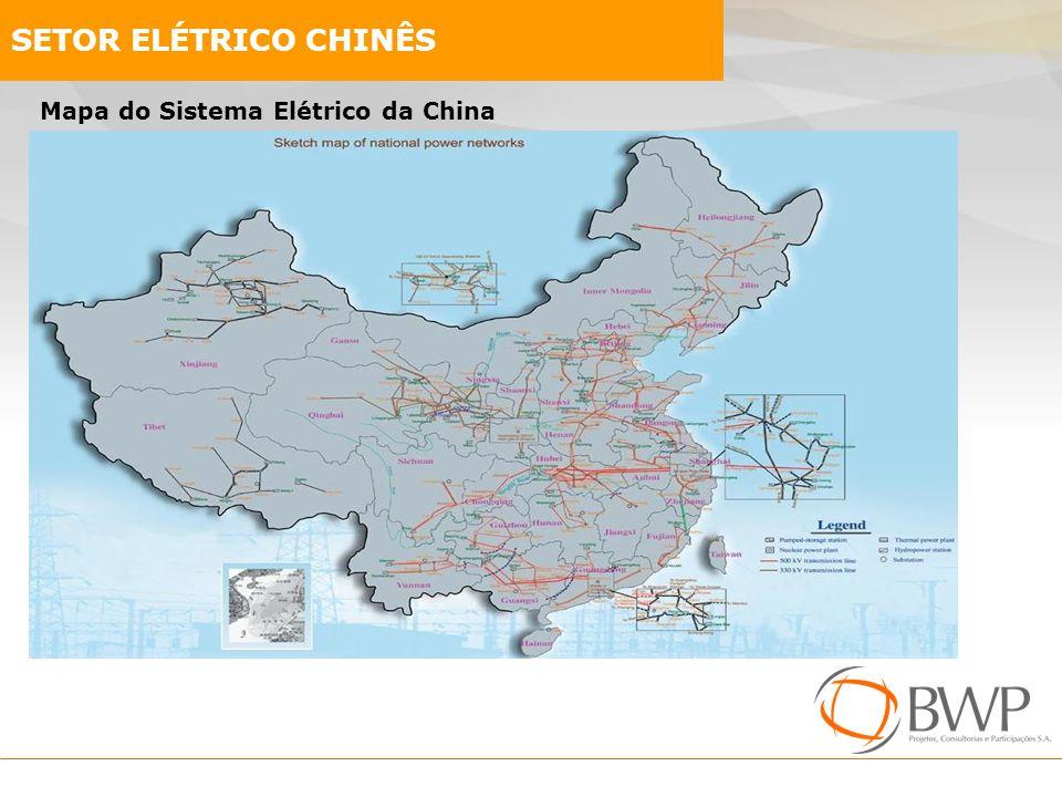 SETOR ELÉTRICO CHINÊS Mapa do Sistema Elétrico da China