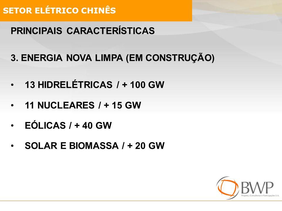 PRINCIPAIS CARACTERÍSTICAS 3. ENERGIA NOVA LIMPA (EM CONSTRUÇÃO) 13 HIDRELÉTRICAS / + 100 GW 11 NUCLEARES / + 15 GW EÓLICAS / + 40 GW SOLAR E BIOMASSA