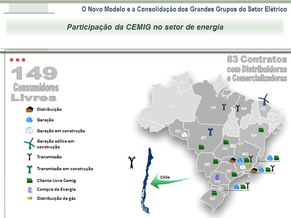 10 Participação da CEMIG no setor de energia Transmissão Cliente Livre Cemig Geração Geração em construção Distribuição Compra de Energia Distribuição
