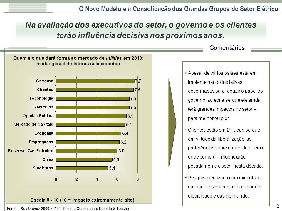 O Novo Modelo e a Consolidação dos Grandes Grupos do Setor Elétrico 3 Comentários Em 2008, o valor das transações caiu 41%.