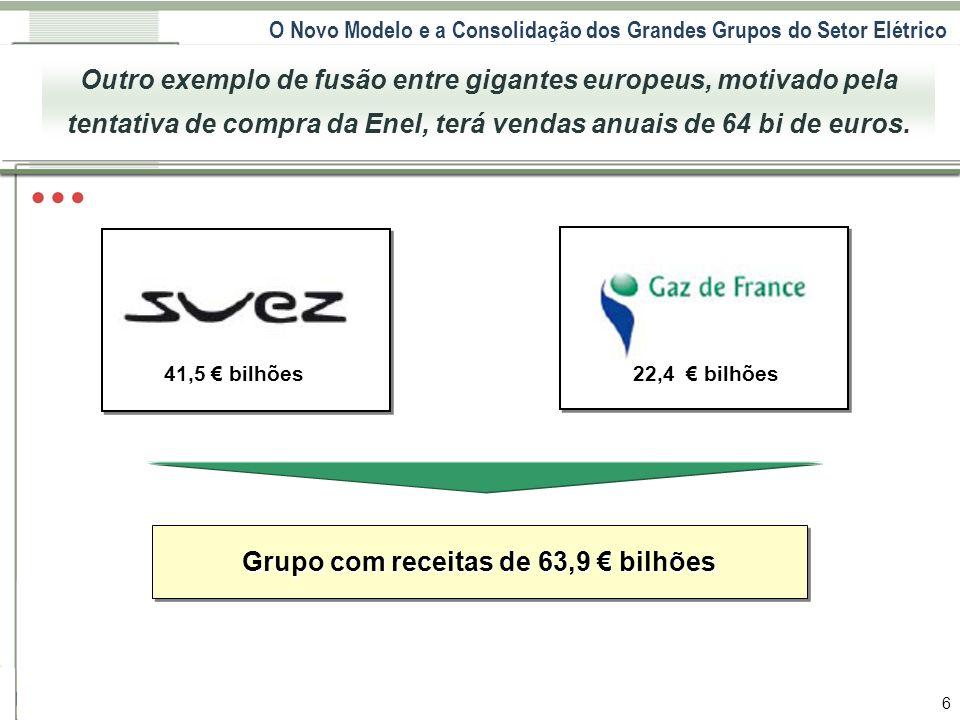 O Novo Modelo e a Consolidação dos Grandes Grupos do Setor Elétrico 6 Grupo com receitas de 63,9 bilhões 41,5 bilhões22,4 bilhões Outro exemplo de fusão entre gigantes europeus, motivado pela tentativa de compra da Enel, terá vendas anuais de 64 bi de euros.