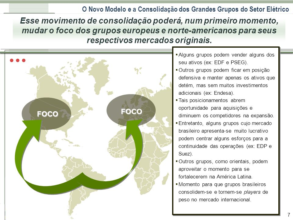 O Novo Modelo e a Consolidação dos Grandes Grupos do Setor Elétrico 8 FOCO Consolidados os mercados da Europa e EUA, esses grupos passam a buscar novas oportunidades de ganhos e a América Latina pode ser a primeira opção.