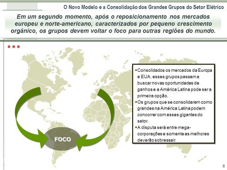 O Novo Modelo e a Consolidação dos Grandes Grupos do Setor Elétrico 8 FOCO Consolidados os mercados da Europa e EUA, esses grupos passam a buscar nova