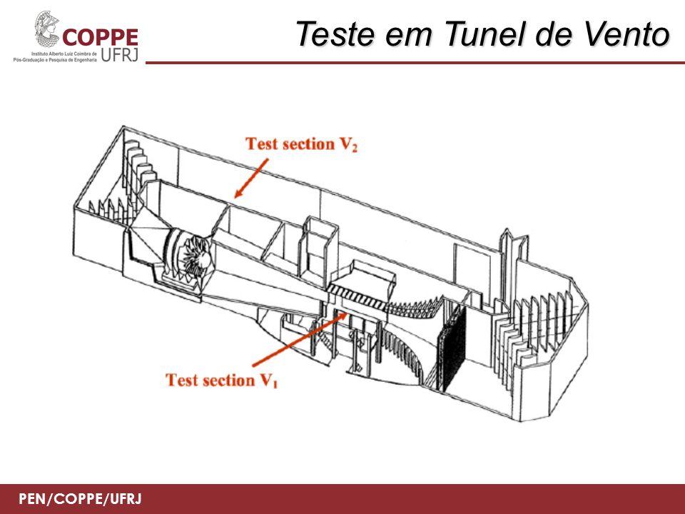 PEN/COPPE/UFRJ Teste em Tunel de Vento