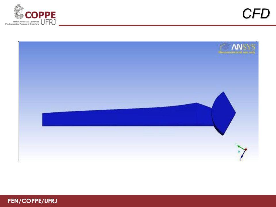 PEN/COPPE/UFRJ CFD
