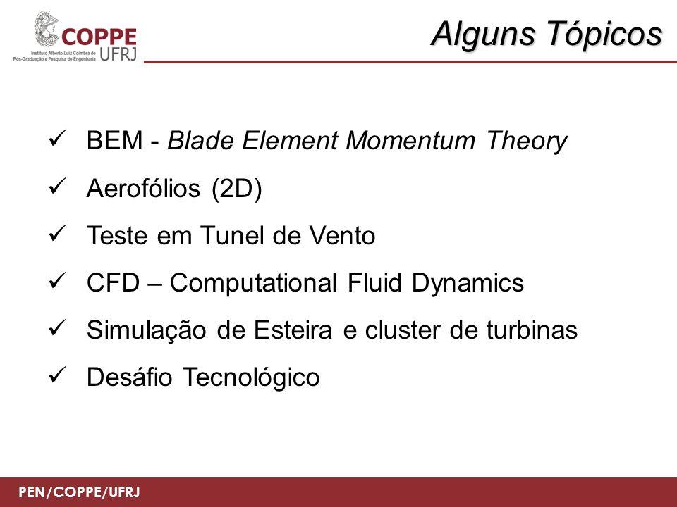 PEN/COPPE/UFRJ Alguns Tópicos BEM - Blade Element Momentum Theory Aerofólios (2D) Teste em Tunel de Vento CFD – Computational Fluid Dynamics Simulação