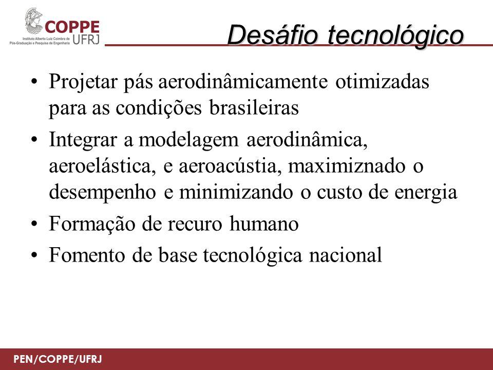 PEN/COPPE/UFRJ Desáfio tecnológico Projetar pás aerodinâmicamente otimizadas para as condições brasileiras Integrar a modelagem aerodinâmica, aeroelás