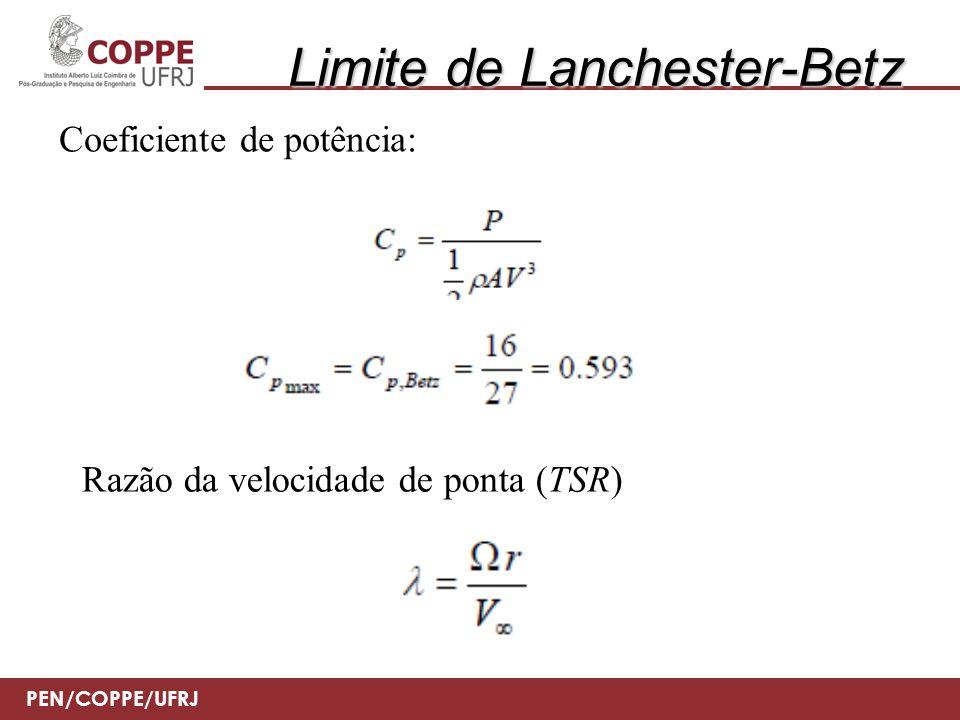 PEN/COPPE/UFRJ Limite de Lanchester-Betz Coeficiente de potência: Razão da velocidade de ponta (TSR)