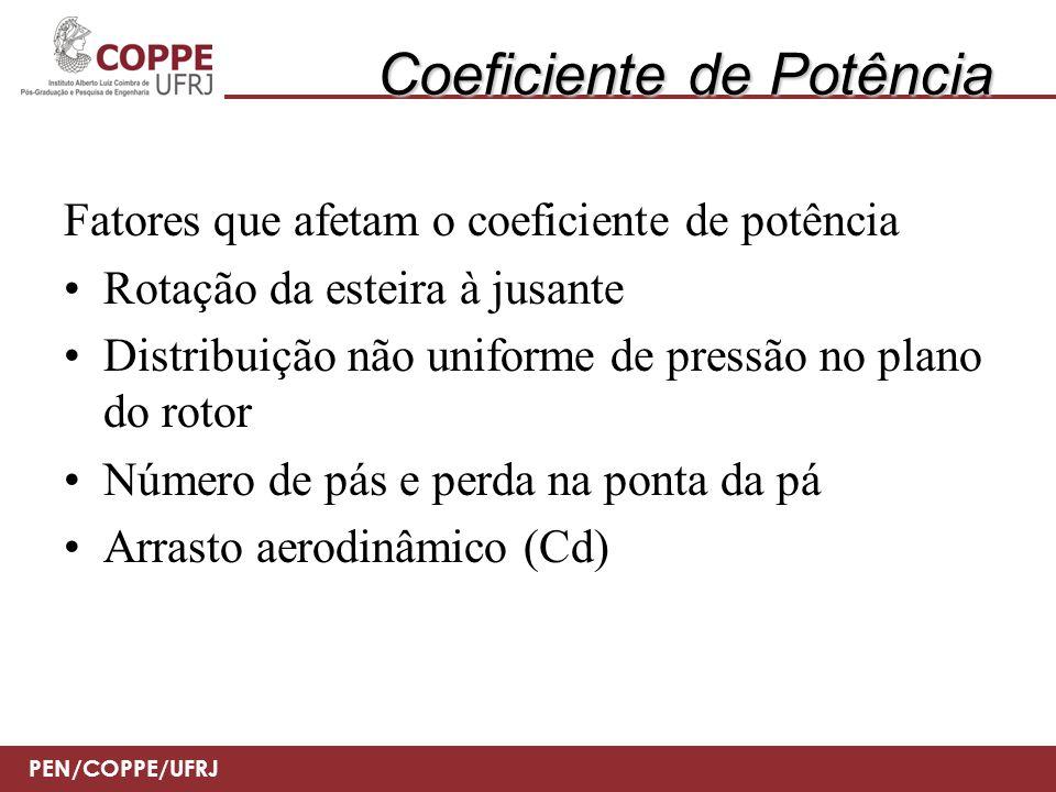 PEN/COPPE/UFRJ Coeficiente de Potência Fatores que afetam o coeficiente de potência Rotação da esteira à jusante Distribuição não uniforme de pressão