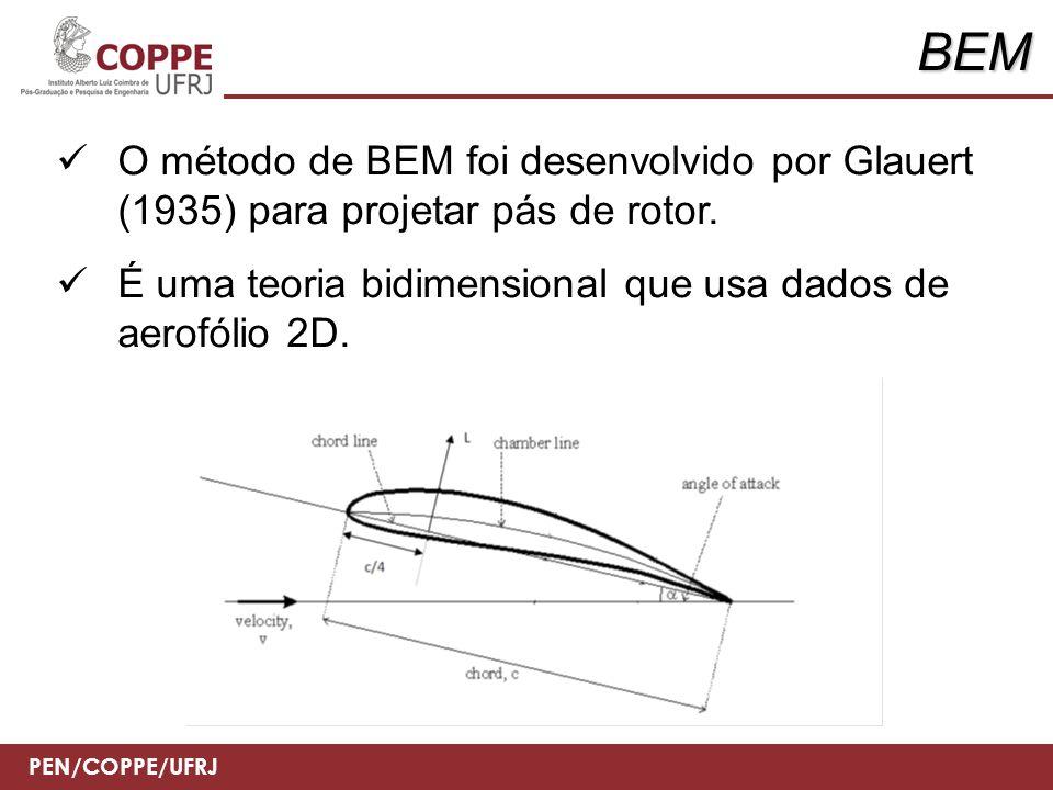 PEN/COPPE/UFRJ BEM O método de BEM foi desenvolvido por Glauert (1935) para projetar pás de rotor. É uma teoria bidimensional que usa dados de aerofól