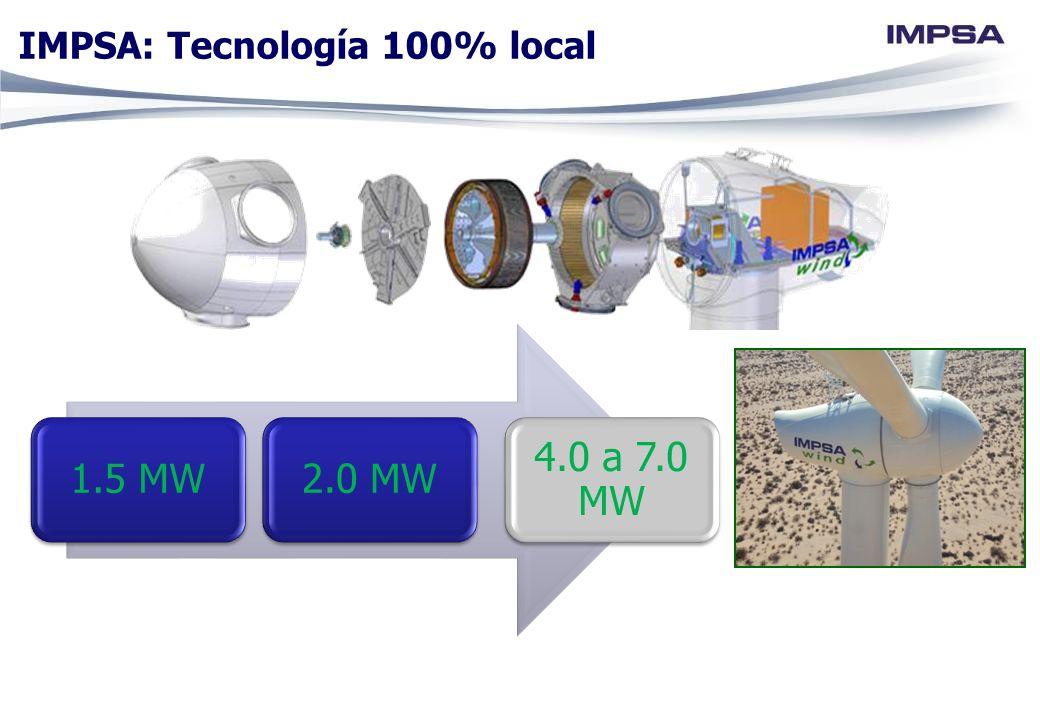 IMPSA: Tecnología 100% local 1.5 MW2.0 MW 4.0 a 7.0 MW