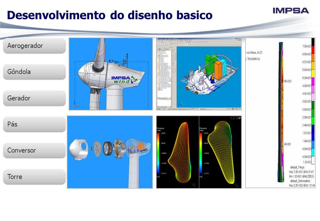 Desenvolvimento do disenho basico Gôndola Conversor Pás Torre Gerador Aerogerador