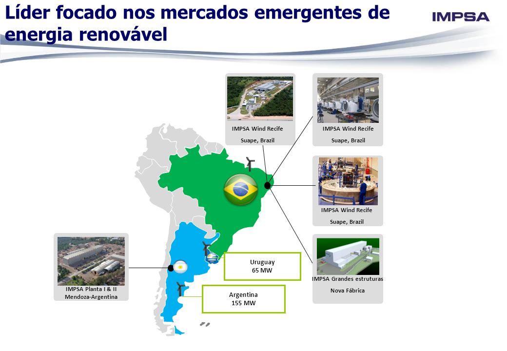 Líder focado nos mercados emergentes de energia renovável IMPSA Wind Recife Suape, Brazil IMPSA Wind Recife Suape, Brazil IMPSA Wind Recife Suape, Bra