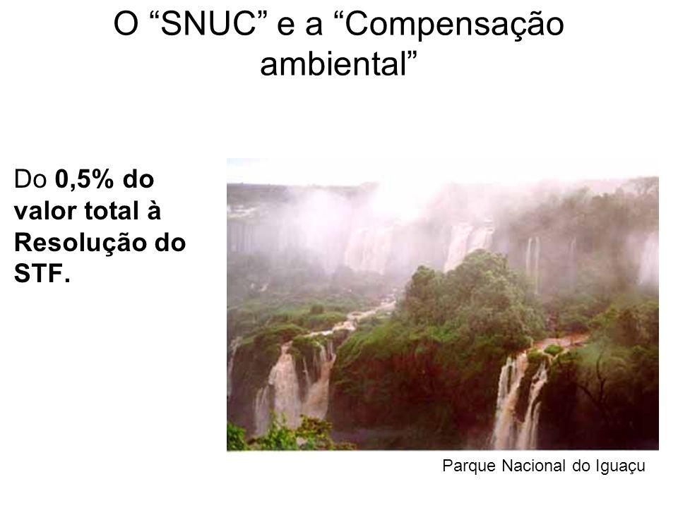 O SNUC e a Compensação ambiental Do 0,5% do valor total à Resolução do STF.