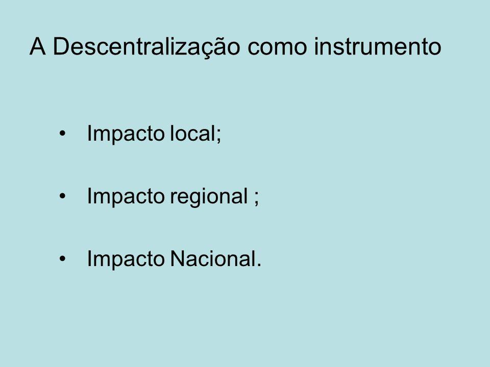 A Descentralização como instrumento Impacto local; Impacto regional ; Impacto Nacional.