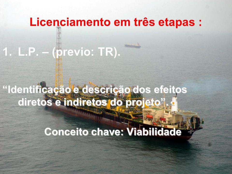Licenciamento em três etapas : 1.L.P.– (previo: TR).