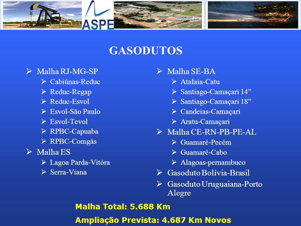 GASODUTOS Malha RJ-MG-SP Cabiúnas-Reduc Reduc-Regap Reduc-Esvol Esvol-São Paulo Esvol-Tevol RPBC-Capuaba RPBC-Comgás Malha ES Lagoa Parda-Vitóra Serra