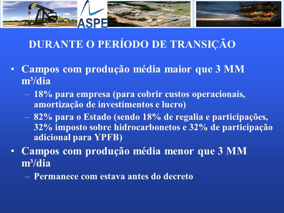 DURANTE O PERÍODO DE TRANSIÇÃO Campos com produção média maior que 3 MM m³/dia –18% para empresa (para cobrir custos operacionais, amortização de inve
