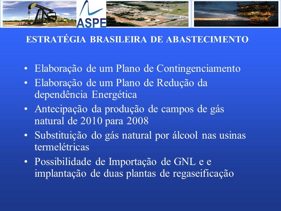 ESTRATÉGIA BRASILEIRA DE ABASTECIMENTO Elaboração de um Plano de Contingenciamento Elaboração de um Plano de Redução da dependência Energética Antecip