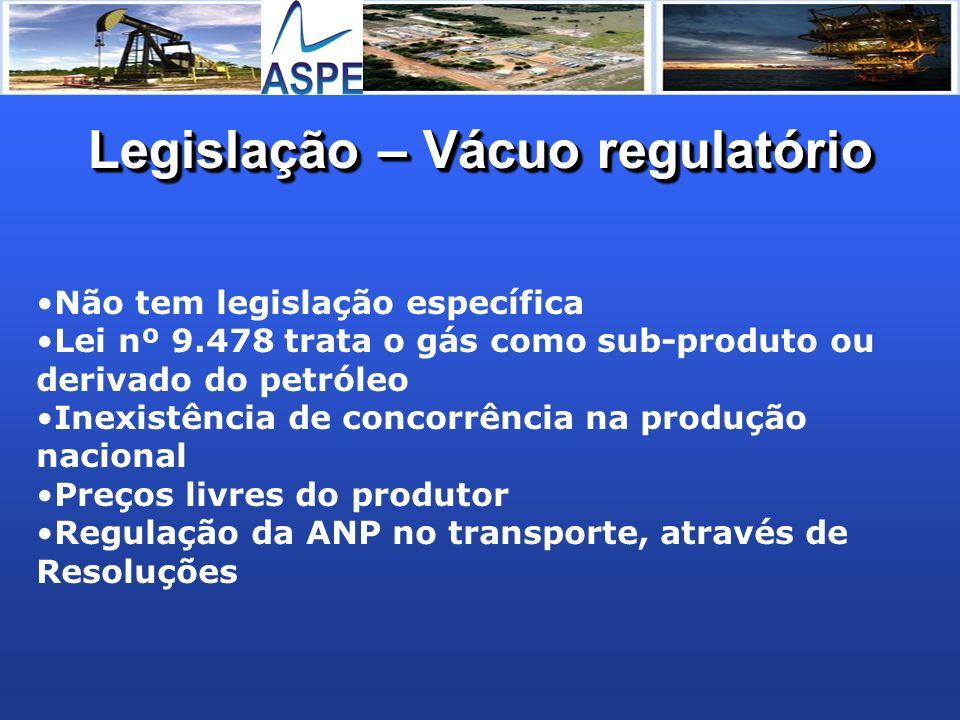 Legislação – Vácuo regulatório Não tem legislação específica Lei nº 9.478 trata o gás como sub-produto ou derivado do petróleo Inexistência de concorr