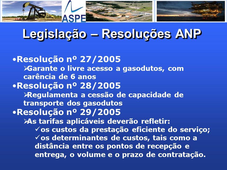 Legislação – Resoluções ANP Resolução nº 27/2005 Garante o livre acesso a gasodutos, com carência de 6 anos Resolução nº 28/2005 Regulamenta a cessão