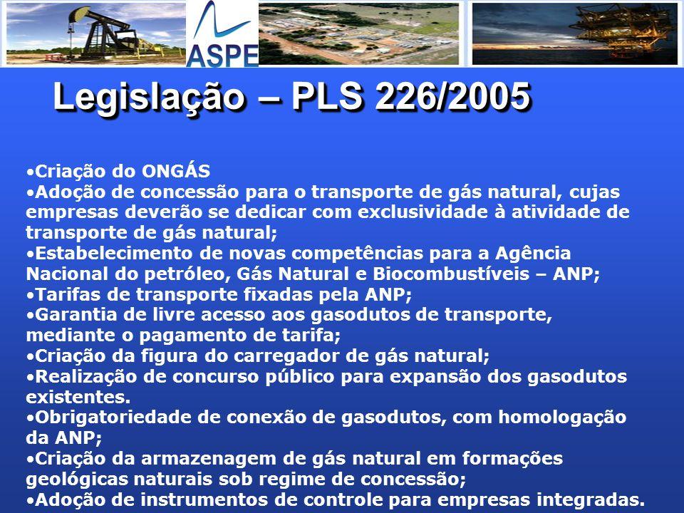 Legislação – PLS 226/2005 Criação do ONGÁS Adoção de concessão para o transporte de gás natural, cujas empresas deverão se dedicar com exclusividade à