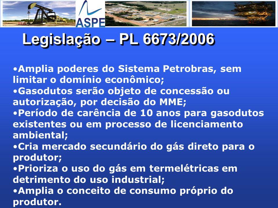 Legislação – PL 6673/2006 Amplia poderes do Sistema Petrobras, sem limitar o domínio econômico; Gasodutos serão objeto de concessão ou autorização, po