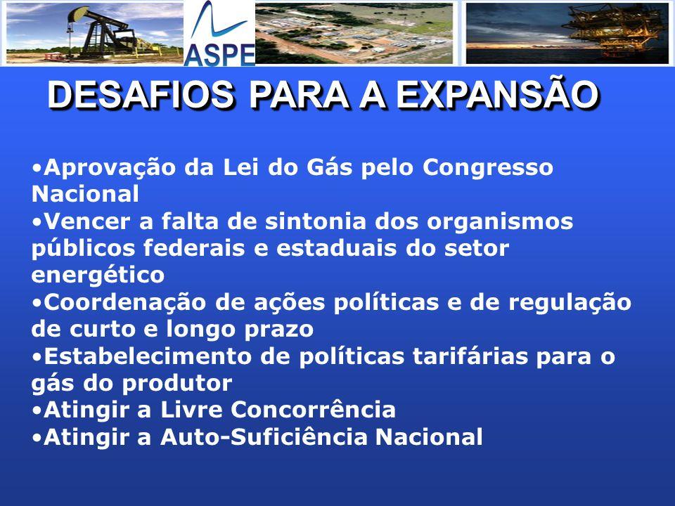 DESAFIOS PARA A EXPANSÃO Aprovação da Lei do Gás pelo Congresso Nacional Vencer a falta de sintonia dos organismos públicos federais e estaduais do se