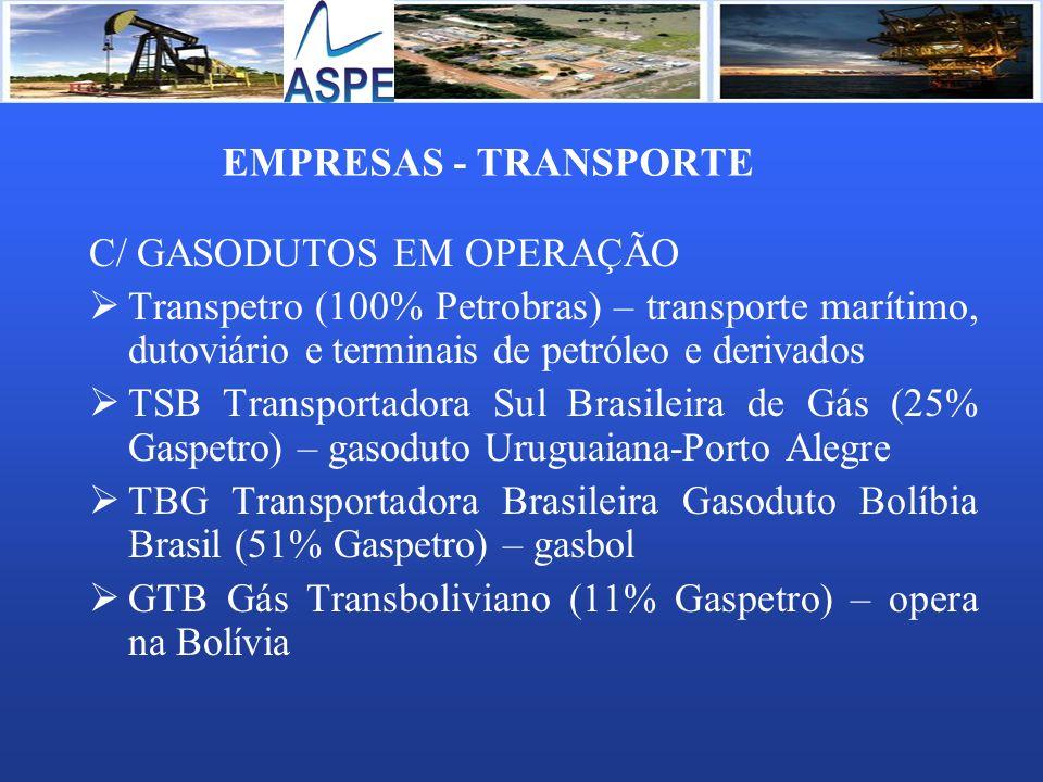 EMPRESAS - TRANSPORTE C/ GASODUTOS EM FASE DE CONSTRUÇÃO TNG Participações (SPE 50% Gaspetro) – gasoduto Urucu-Porto Velho TCC Transportadora Campinas-Cubatão (SPE 99,99% Gaspetro) TSM Transportadora São Paulo-Minas (SPE 99,99% Gaspetro) TNS Transportadora do Nordeste e Sudeste (SPE 99,99% Gaspetro)