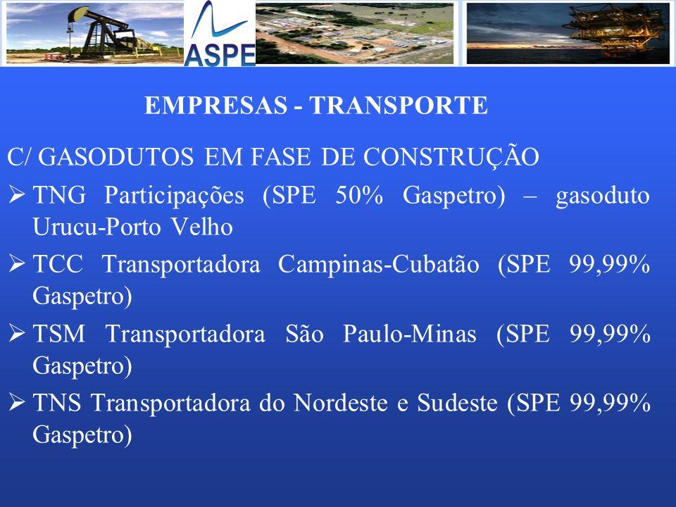 EMPRESAS - TRANSPORTE C/ GASODUTOS EM FASE DE CONSTRUÇÃO TNG Participações (SPE 50% Gaspetro) – gasoduto Urucu-Porto Velho TCC Transportadora Campinas