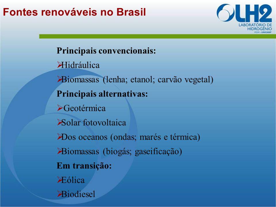 Fontes renováveis no Brasil Principais convencionais: Hidráulica Biomassas (lenha; etanol; carvão vegetal) Principais alternativas: Geotérmica Solar fotovoltaica Dos oceanos (ondas; marés e térmica) Biomassas (biogás; gaseificação) Em transição: Eólica Biodiesel