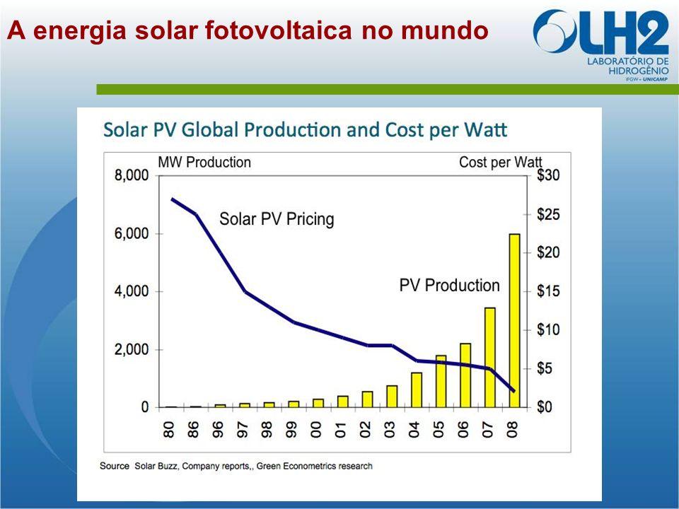 A energia solar fotovoltaica no mundo