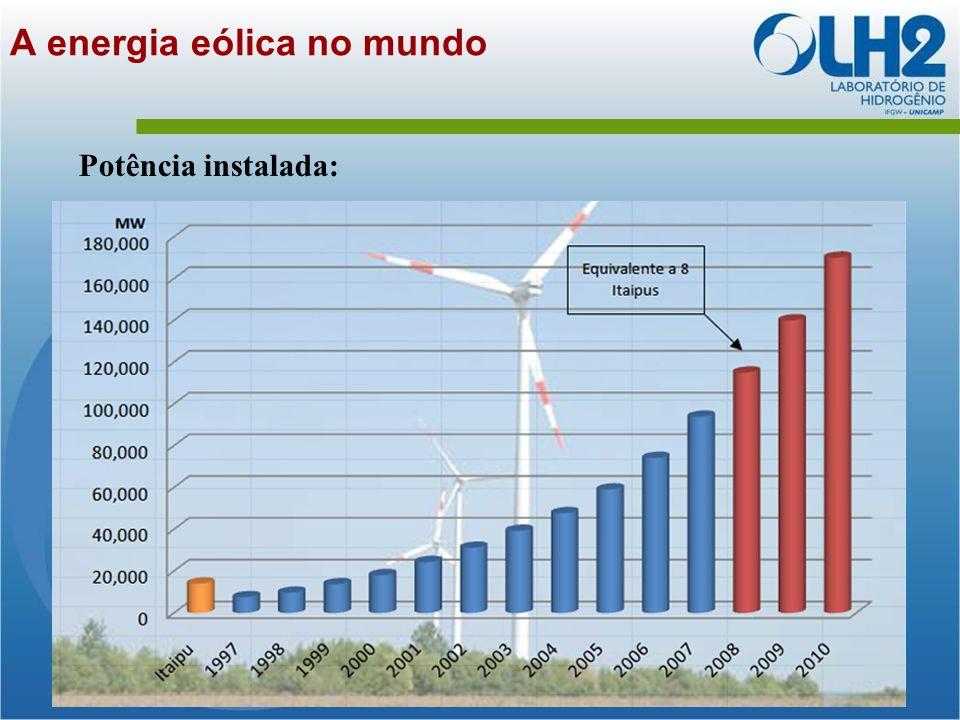A energia eólica no mundo Potência instalada: