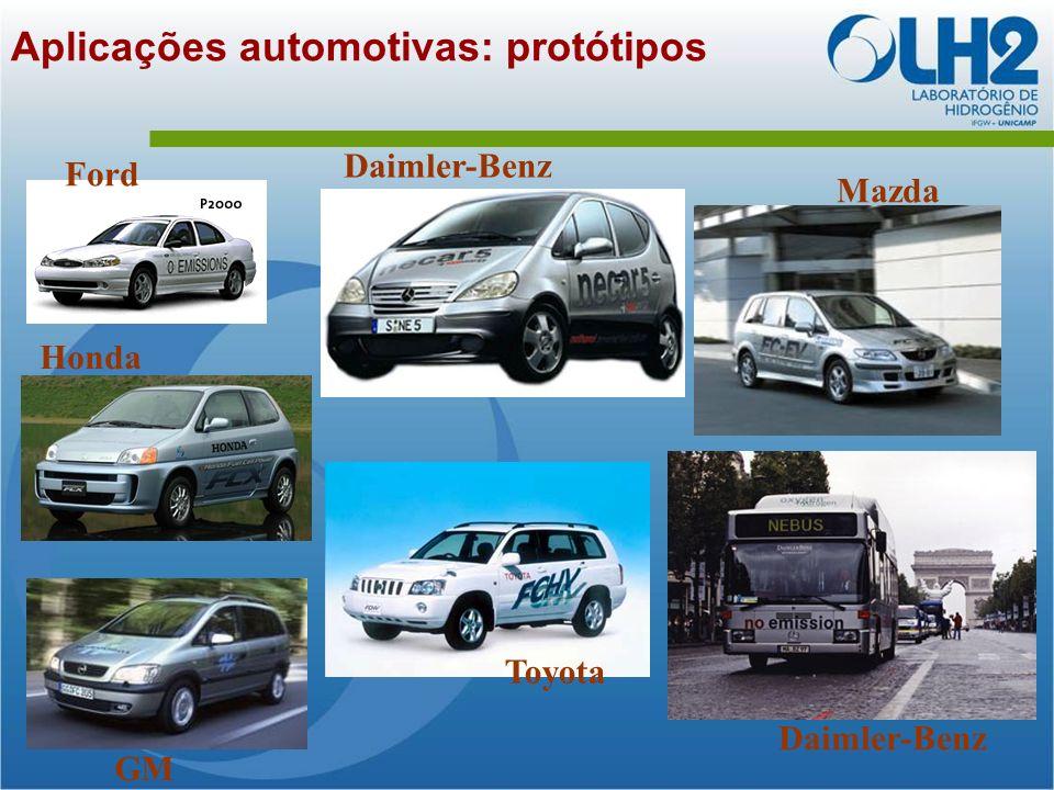 Aplicações automotivas: protótipos Ford Daimler-Benz Toyota GM Mazda Daimler-Benz Honda