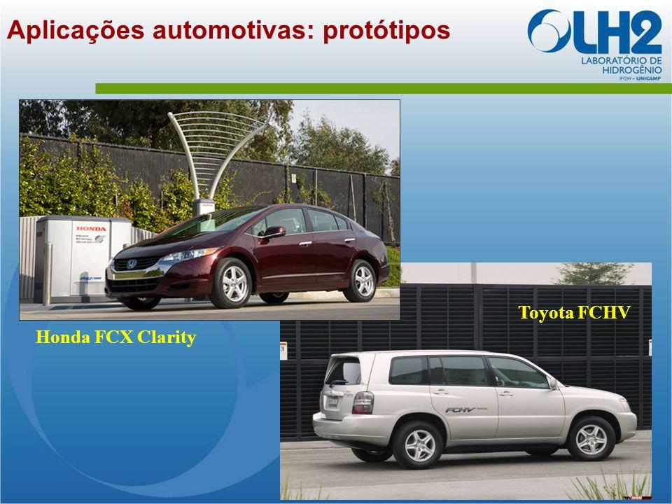 Aplicações automotivas: protótipos Toyota FCHV Honda FCX Clarity