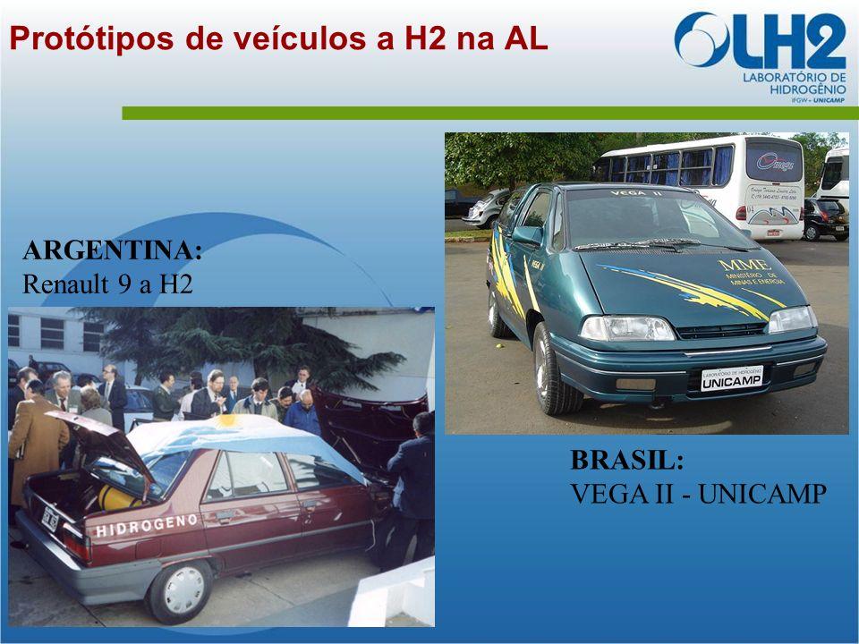 Protótipos de veículos a H2 na AL ARGENTINA: Renault 9 a H2 BRASIL: VEGA II - UNICAMP
