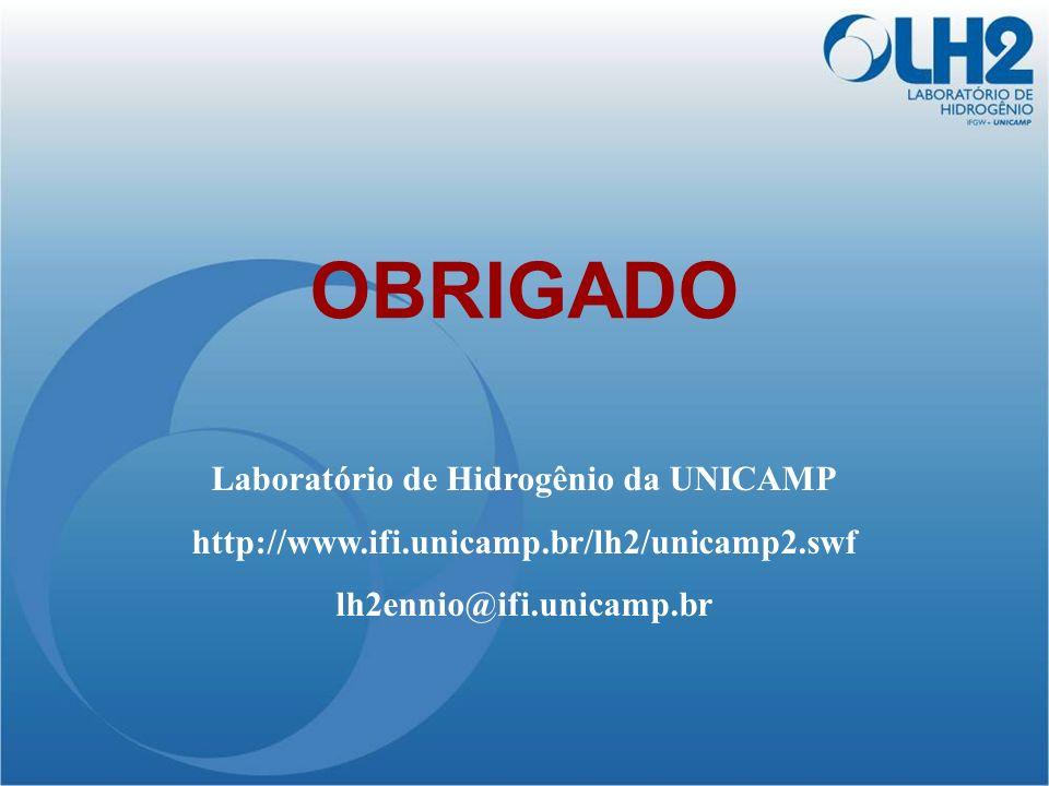OBRIGADO Laboratório de Hidrogênio da UNICAMP http://www.ifi.unicamp.br/lh2/unicamp2.swf lh2ennio@ifi.unicamp.br