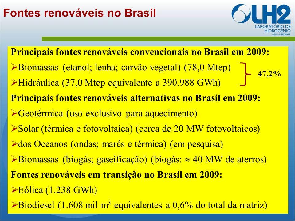 Fontes renováveis no Brasil Principais fontes renováveis convencionais no Brasil em 2009: Biomassas (etanol; lenha; carvão vegetal) (78,0 Mtep) Hidráulica (37,0 Mtep equivalente a 390.988 GWh) Principais fontes renováveis alternativas no Brasil em 2009: Geotérmica (uso exclusivo para aquecimento) Solar (térmica e fotovoltaica) (cerca de 20 MW fotovoltaicos) dos Oceanos (ondas; marés e térmica) (em pesquisa) Biomassas (biogás; gaseificação) (biogás: 40 MW de aterros) Fontes renováveis em transição no Brasil em 2009: Eólica (1.238 GWh) Biodiesel (1.608 mil m 3 equivalentes a 0,6% do total da matriz) 47,2%