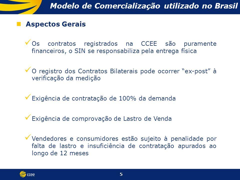5 Aspectos Gerais Os contratos registrados na CCEE são puramente financeiros, o SIN se responsabiliza pela entrega física O registro dos Contratos Bilaterais pode ocorrer ex-post à verificação da medição Exigência de contratação de 100% da demanda Exigência de comprovação de Lastro de Venda Vendedores e consumidores estão sujeito à penalidade por falta de lastro e insuficiência de contratação apurados ao longo de 12 meses Modelo de Comercialização utilizado no Brasil 5