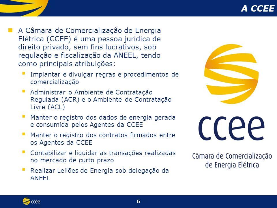 A CCEE A Câmara de Comercialização de Energia Elétrica (CCEE) é uma pessoa jurídica de direito privado, sem fins lucrativos, sob regulação e fiscalização da ANEEL, tendo como principais atribuições: Implantar e divulgar regras e procedimentos de comercialização Administrar o Ambiente de Contratação Regulada (ACR) e o Ambiente de Contratação Livre (ACL) Manter o registro dos dados de energia gerada e consumida pelos Agentes da CCEE Manter o registro dos contratos firmados entre os Agentes da CCEE Contabilizar e liquidar as transações realizadas no mercado de curto prazo Realizar Leilões de Energia sob delegação da ANEEL 6