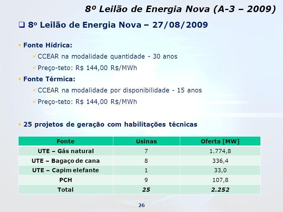 8 o Leilão de Energia Nova – 27/08/2009 Fonte Hídrica: CCEAR na modalidade quantidade - 30 anos Preço-teto: R$ 144,00 R$/MWh Fonte Térmica: CCEAR na modalidade por disponibilidade - 15 anos Preço-teto: R$ 144,00 R$/MWh 25 projetos de geração com habilitações técnicas 8º Leilão de Energia Nova (A-3 – 2009) FonteUsinasOferta [MW] UTE – Gás natural71.774,8 UTE – Bagaço de cana8336,4 UTE – Capim elefante133,0 PCH9107,8 Total252.252 26