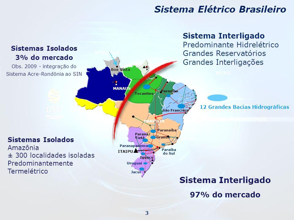 J. Pessoa RECIFE Sistemas Isolados Amazônia ± 300 localidades isoladas Predominantemente Termelétrico Sistema Interligado Predominante Hidrelétrico Gr